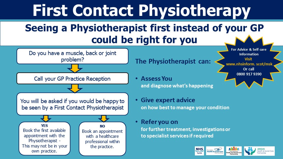First Contact Physio Poster